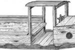 Песочница - Яхта :: Детские песочницы изготовленные из дерева, Вы можете купить/заказать по телефонам: 8 (495) 783-65-09, 8 (495) 518-64-87