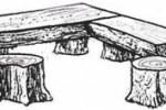 Скамья - Пенек :: Скамейки и лавки изготовленные из дерева, можно заказать по телефонам: 8 (495) 783-65-09, 8 (495) 518-64-87